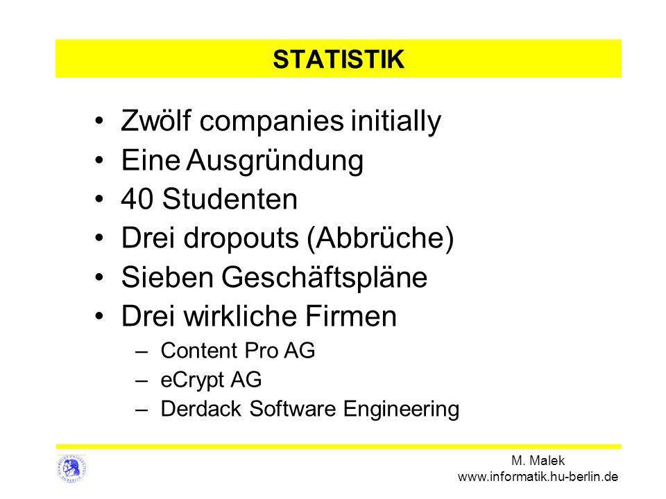Zwölf companies initially Eine Ausgründung 40 Studenten