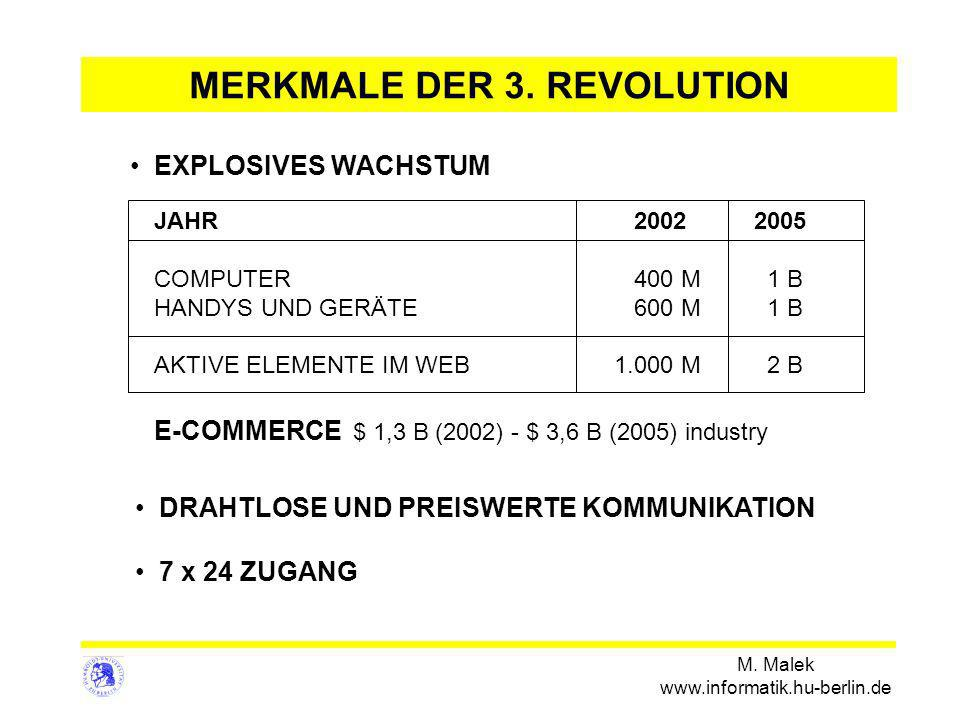 MERKMALE DER 3. REVOLUTION