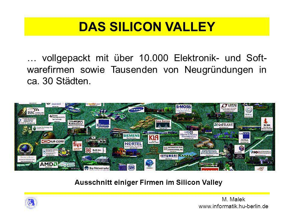 Ausschnitt einiger Firmen im Silicon Valley