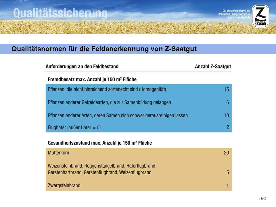 Qualitätsnormen für die Feldanerkennung von Z-Saatgut