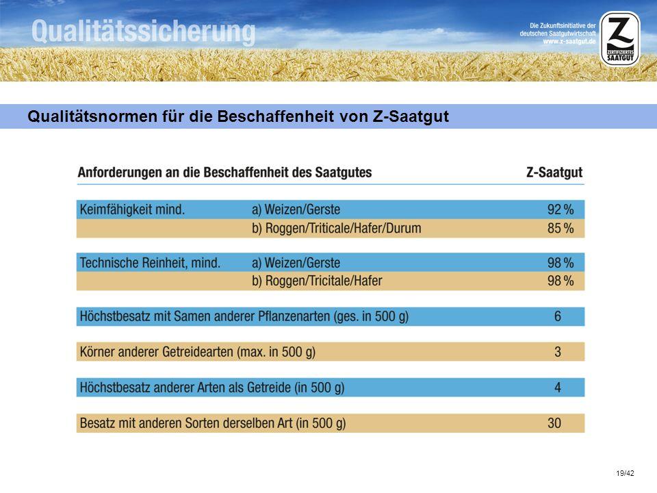 Qualitätsnormen für die Beschaffenheit von Z-Saatgut