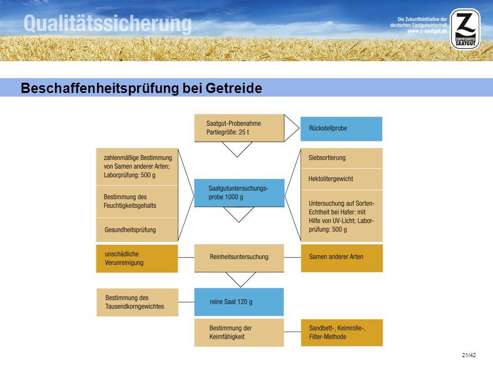 Beschaffenheitsprüfung bei Getreide