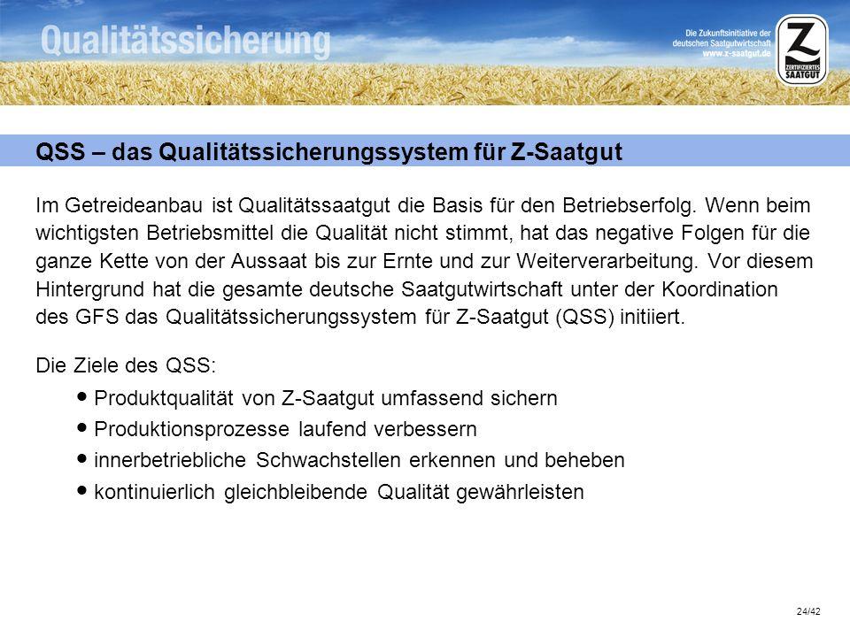 QSS – das Qualitätssicherungssystem für Z-Saatgut