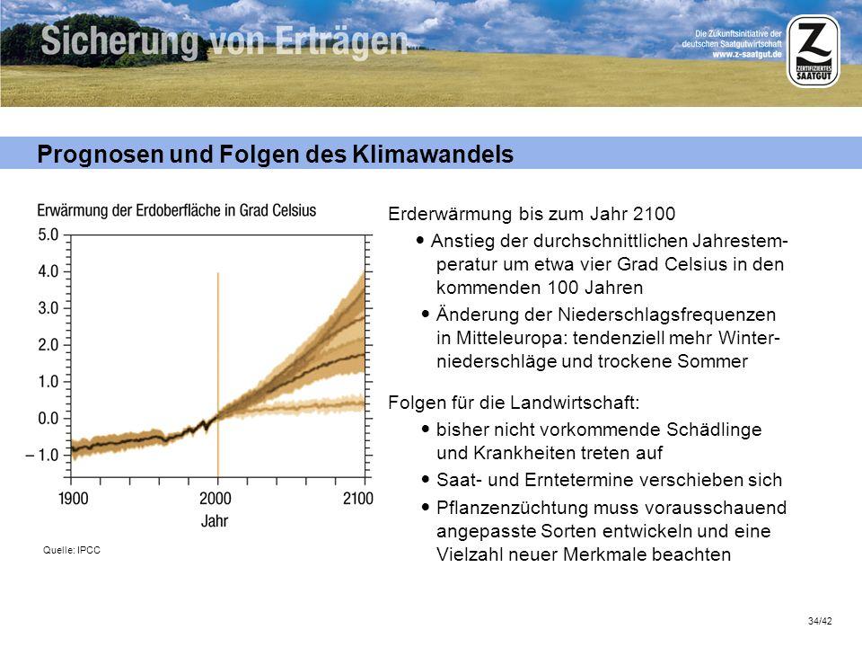 Prognosen und Folgen des Klimawandels