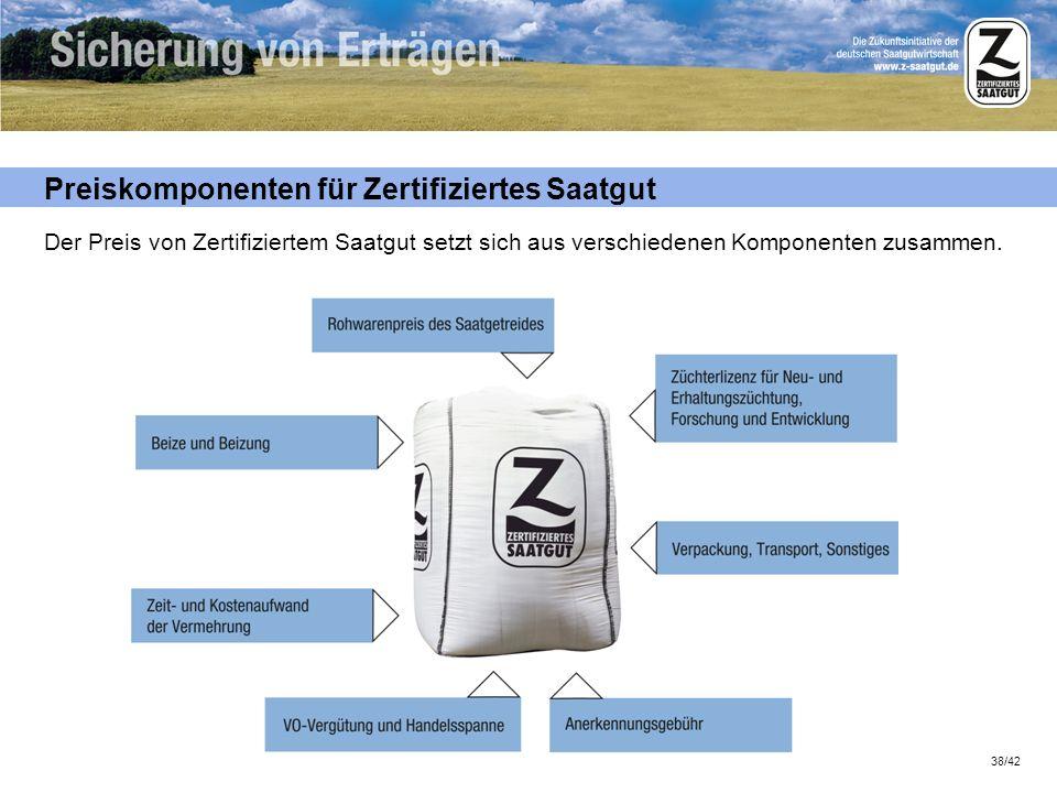 Preiskomponenten für Zertifiziertes Saatgut