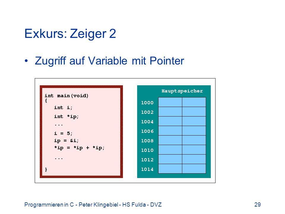 Exkurs: Zeiger 2 Zugriff auf Variable mit Pointer