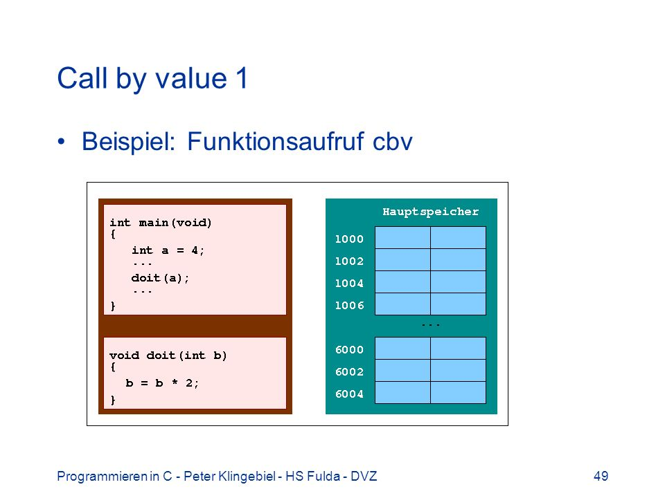 Call by value 1 Beispiel: Funktionsaufruf cbv