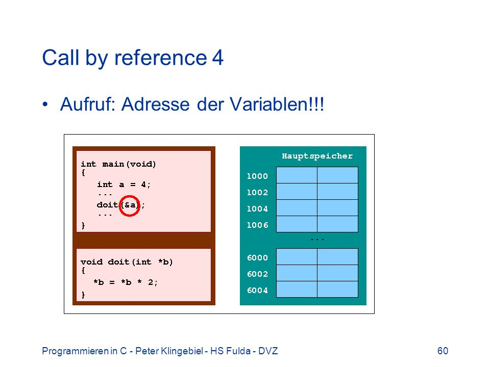 Call by reference 4 Aufruf: Adresse der Variablen!!!