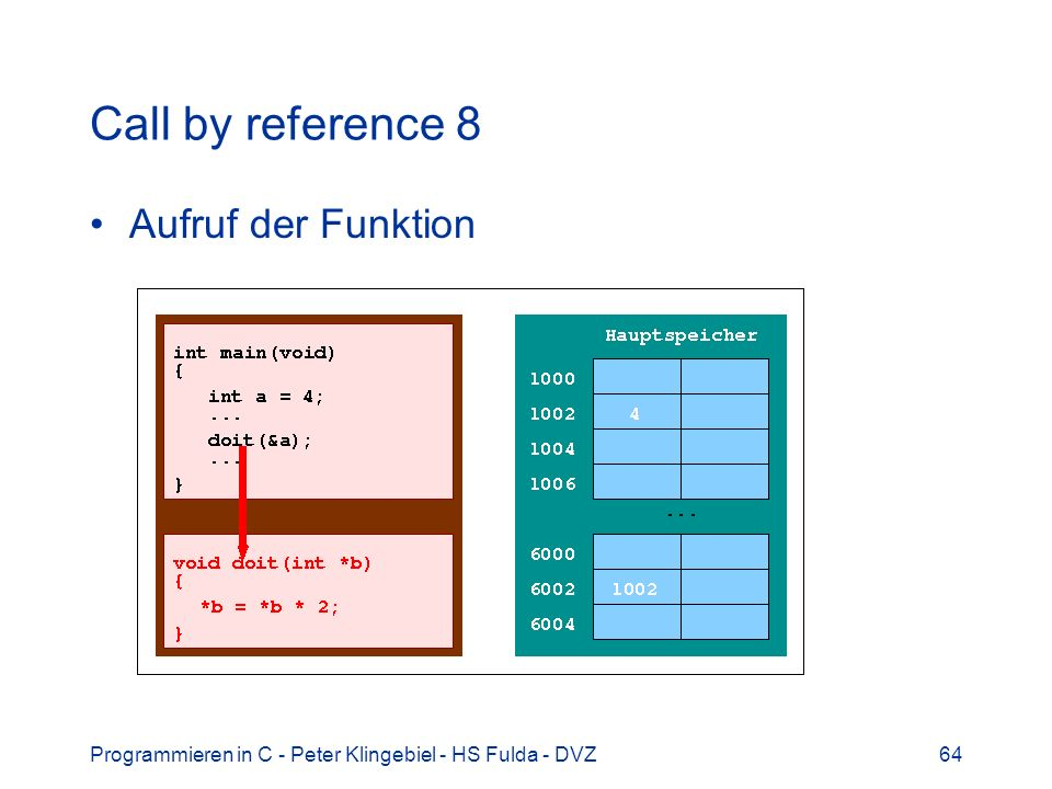 Call by reference 8 Aufruf der Funktion