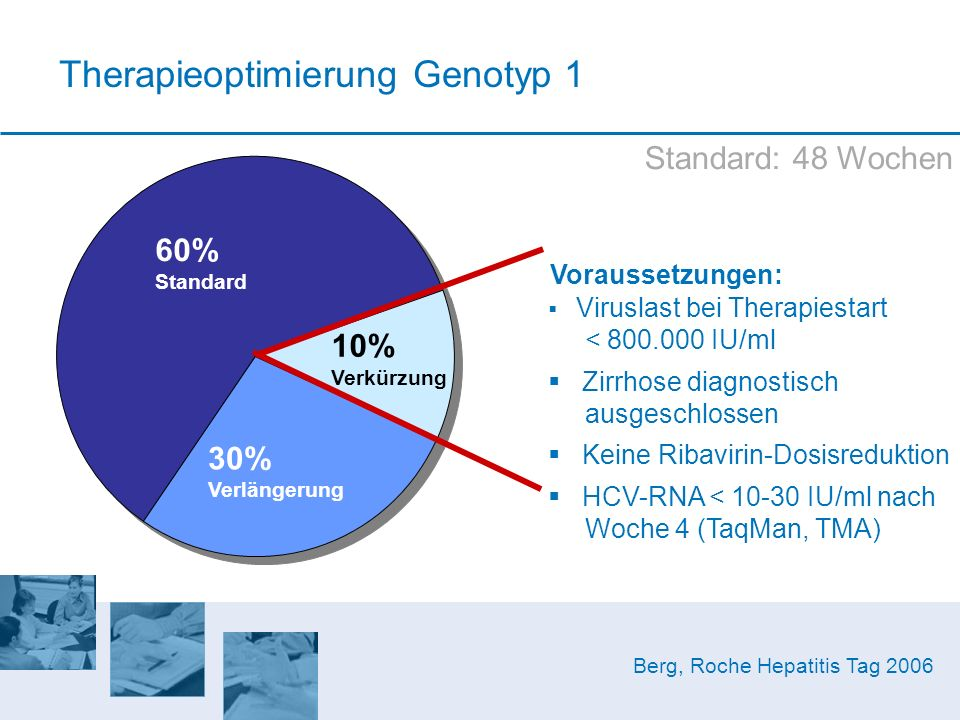 Therapieoptimierung Genotyp 1