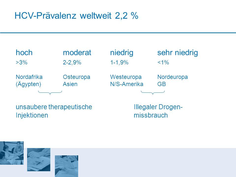 HCV-Prävalenz weltweit 2,2 %