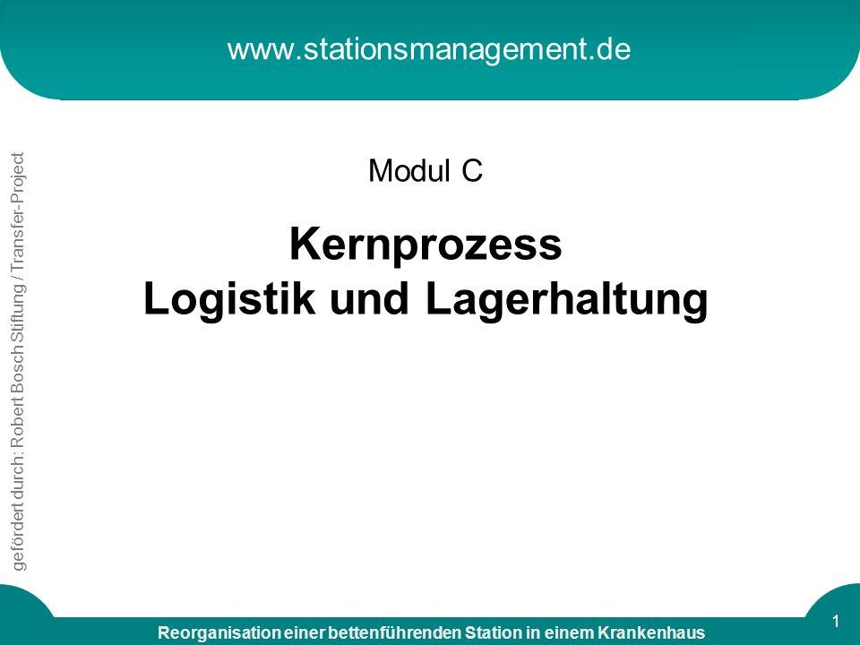 Kernprozess Logistik und Lagerhaltung