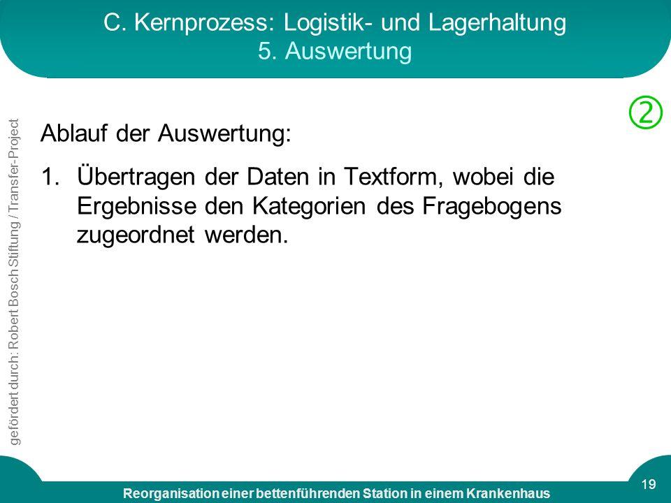 C. Kernprozess: Logistik- und Lagerhaltung 5. Auswertung
