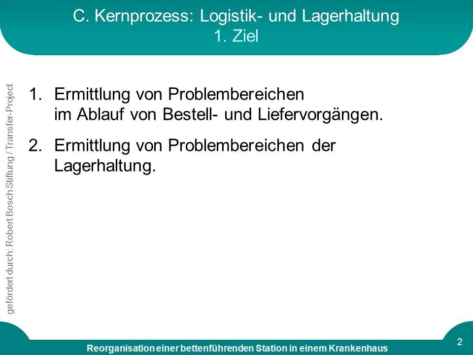 C. Kernprozess: Logistik- und Lagerhaltung 1. Ziel