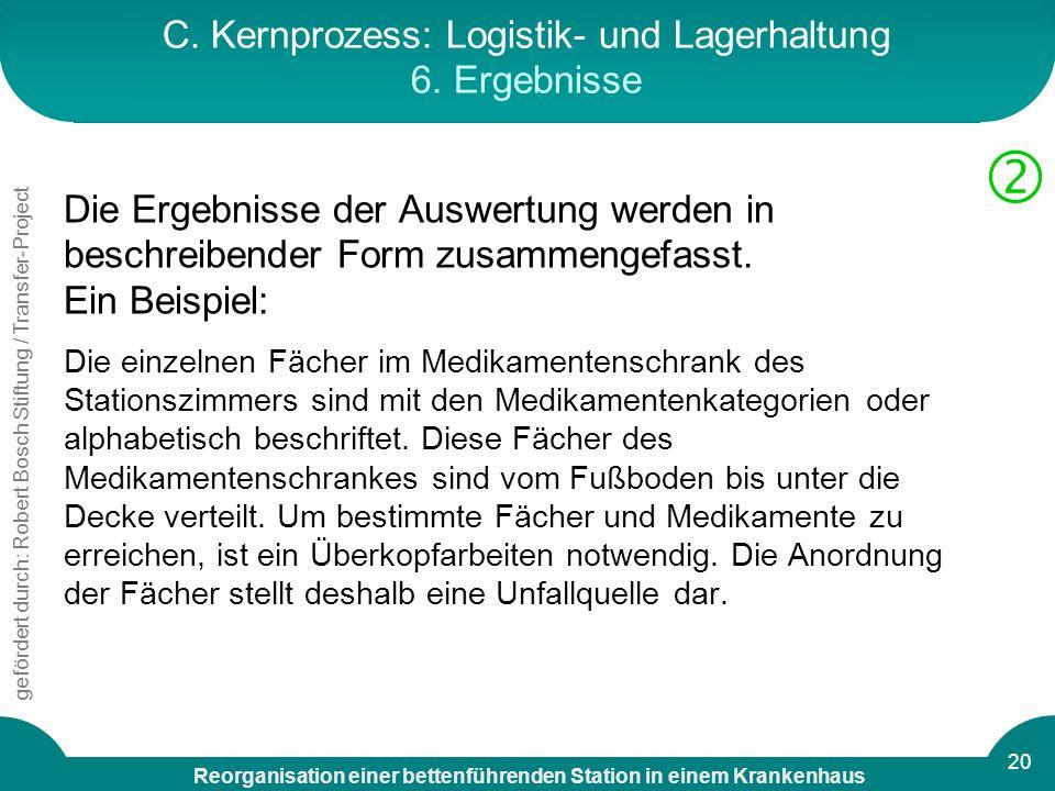 C. Kernprozess: Logistik- und Lagerhaltung 6. Ergebnisse