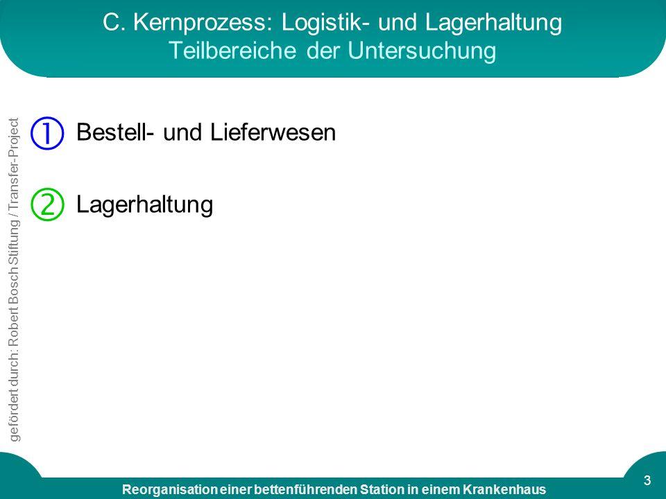 C. Kernprozess: Logistik- und Lagerhaltung Teilbereiche der Untersuchung