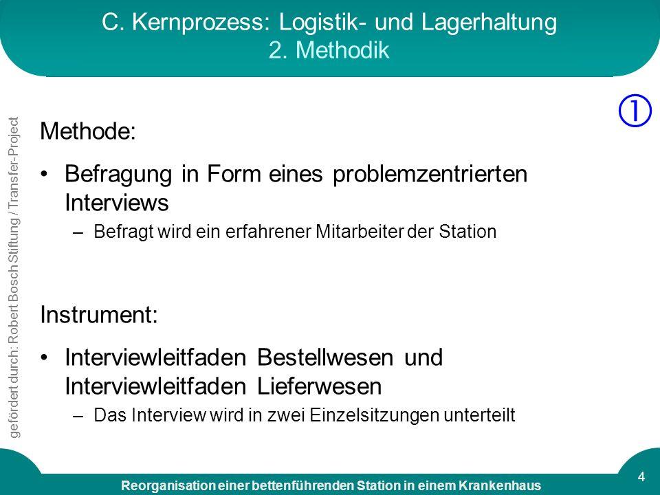 C. Kernprozess: Logistik- und Lagerhaltung 2. Methodik