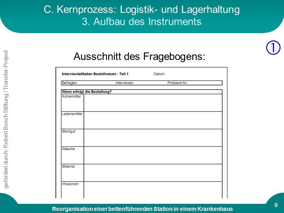 C. Kernprozess: Logistik- und Lagerhaltung 3. Aufbau des Instruments