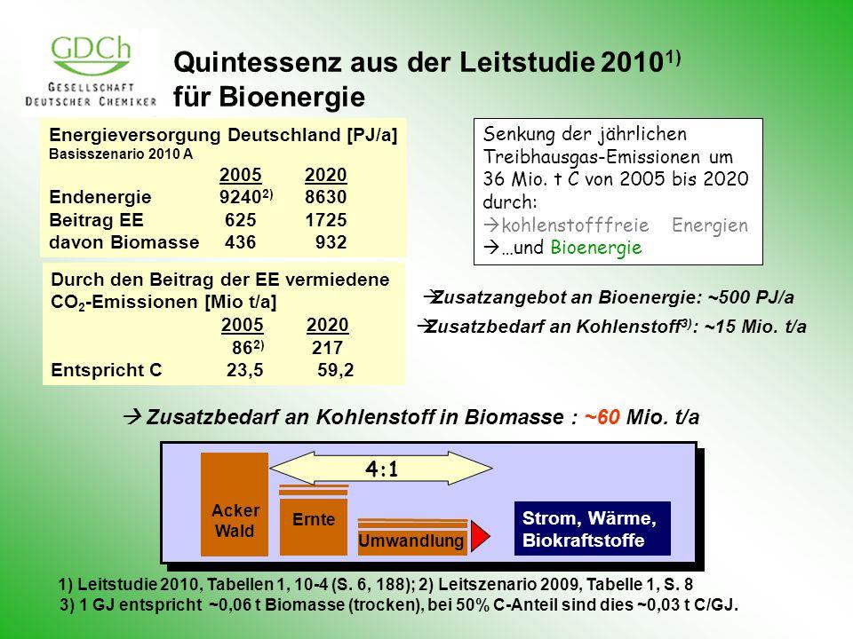 Quintessenz aus der Leitstudie 20101) für Bioenergie