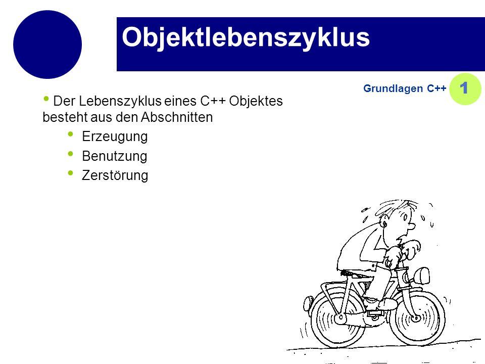 Objektlebenszyklus Grundlagen C++ 1. Der Lebenszyklus eines C++ Objektes besteht aus den Abschnitten.