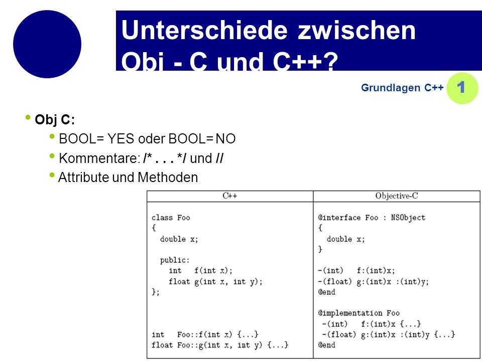 Unterschiede zwischen Obj - C und C++