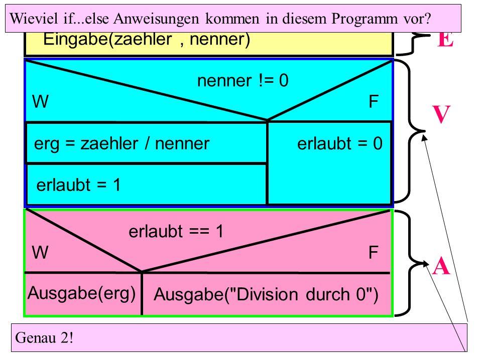 E V A Eingabe(zaehler , nenner) nenner != 0 W F erg = zaehler / nenner