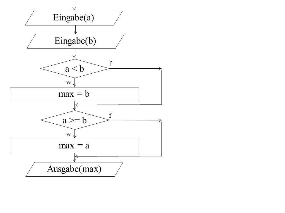Eingabe(a) Eingabe(b) a < b max = b a >= b max = a Ausgabe(max)