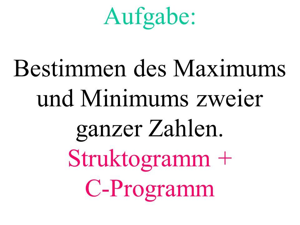 Bestimmen des Maximums und Minimums zweier ganzer Zahlen.