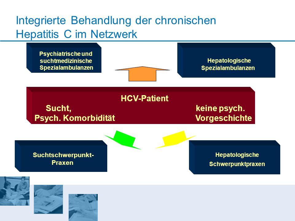 Integrierte Behandlung der chronischen Hepatitis C im Netzwerk