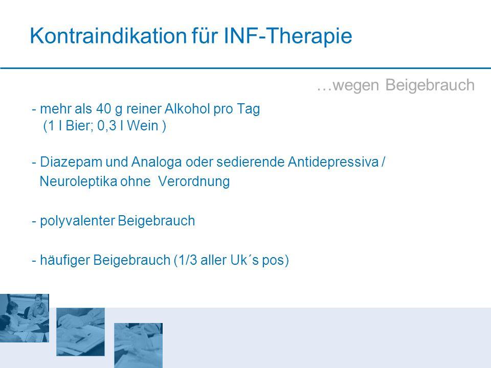 Kontraindikation für INF-Therapie