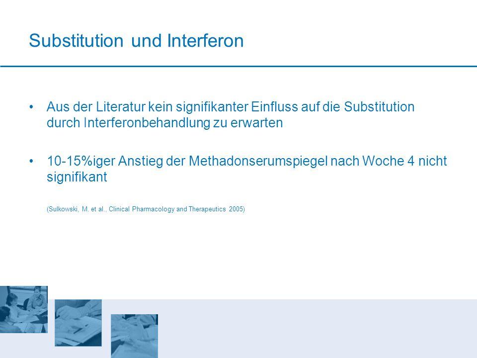 Substitution und Interferon