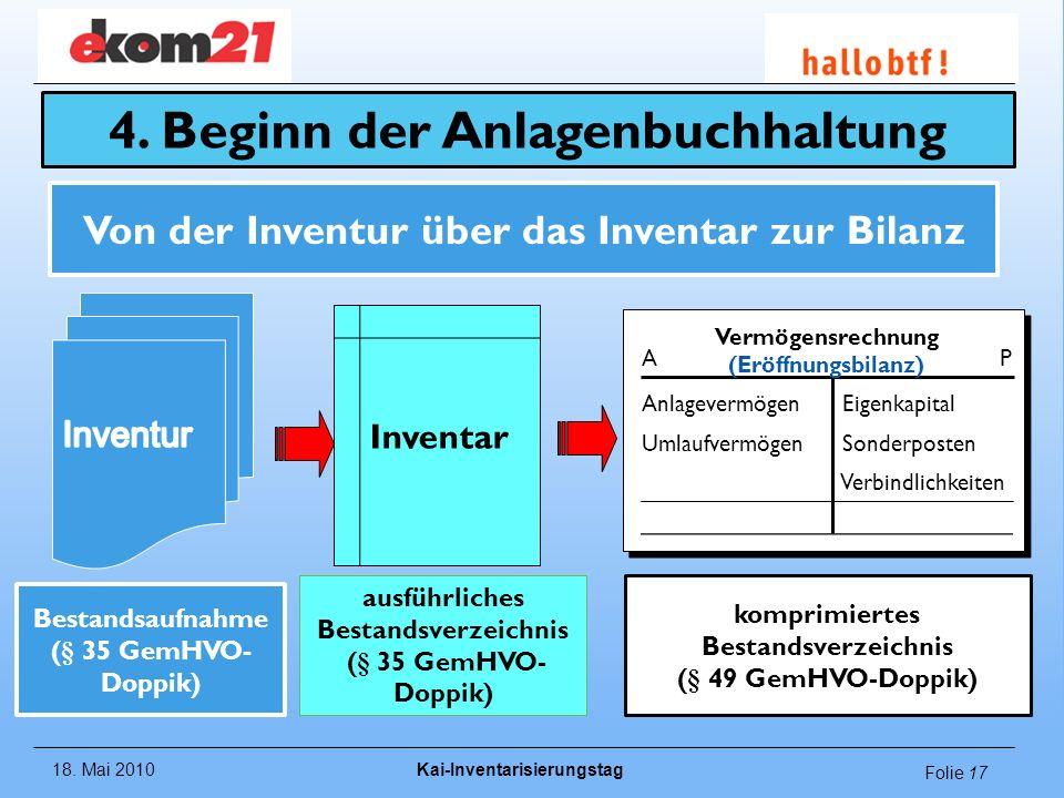 4. Beginn der Anlagenbuchhaltung