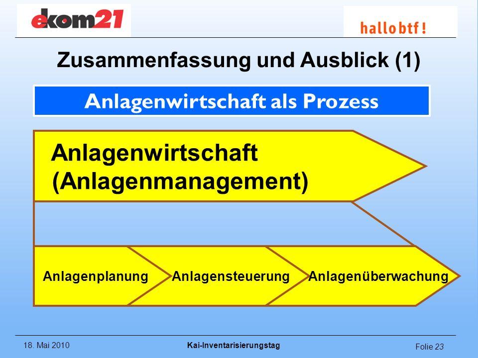 Zusammenfassung und Ausblick (1) Anlagenwirtschaft als Prozess