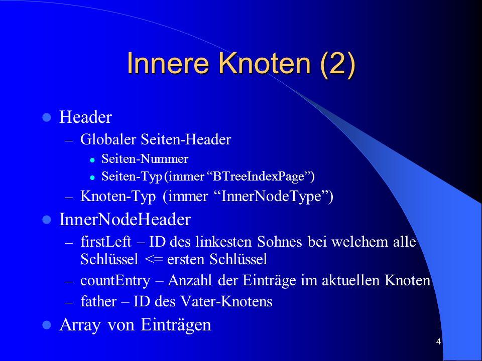 Innere Knoten (2) Header InnerNodeHeader Array von Einträgen