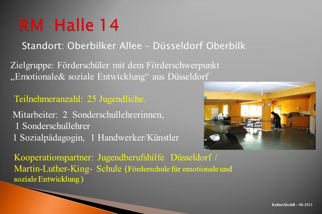 RM Halle 14 Standort: Oberbilker Allee – Düsseldorf Oberbilk