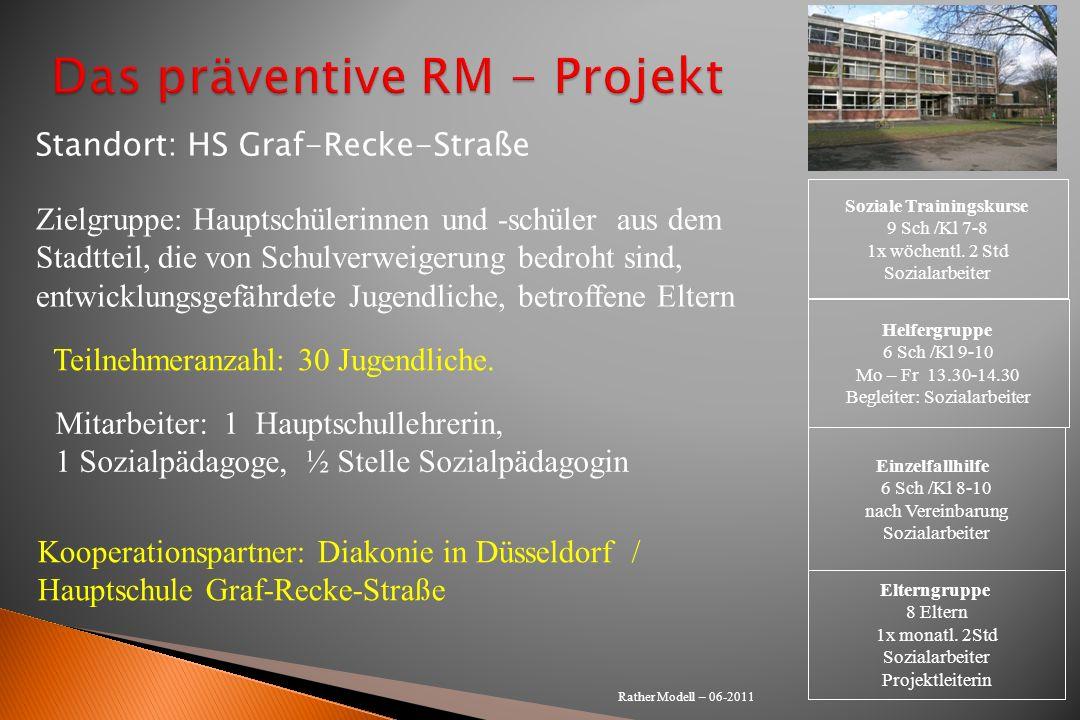 Das präventive RM - Projekt
