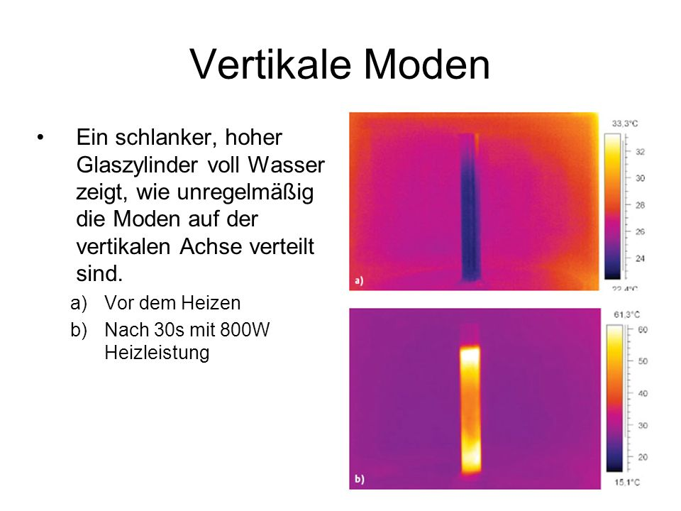 Vertikale Moden Ein schlanker, hoher Glaszylinder voll Wasser zeigt, wie unregelmäßig die Moden auf der vertikalen Achse verteilt sind.
