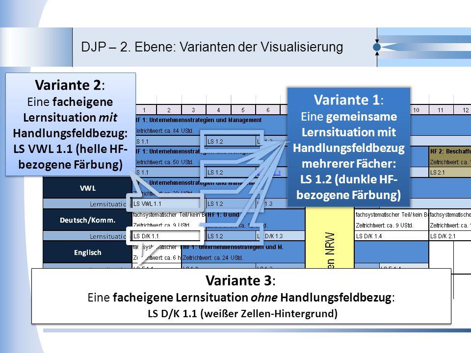 DJP – 2. Ebene: Varianten der Visualisierung