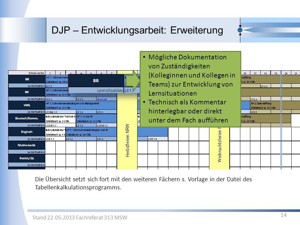 DJP – Entwicklungsarbeit: Erweiterung