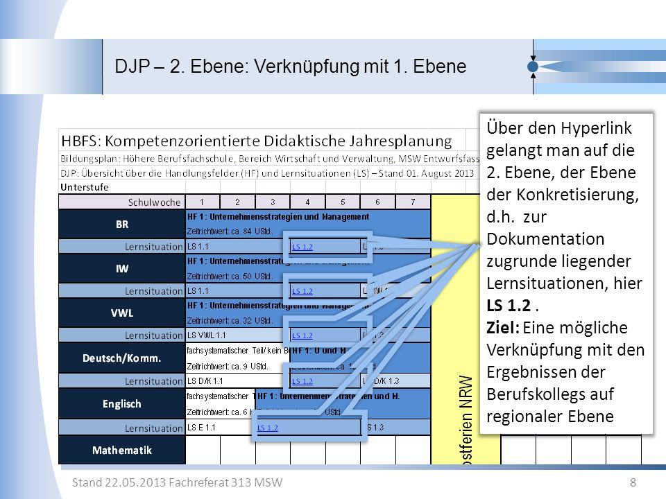 DJP – 2. Ebene: Verknüpfung mit 1. Ebene