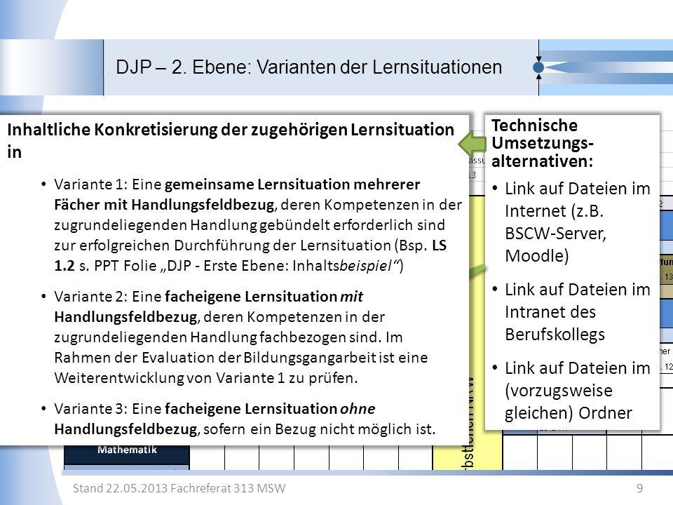 DJP – 2. Ebene: Varianten der Lernsituationen