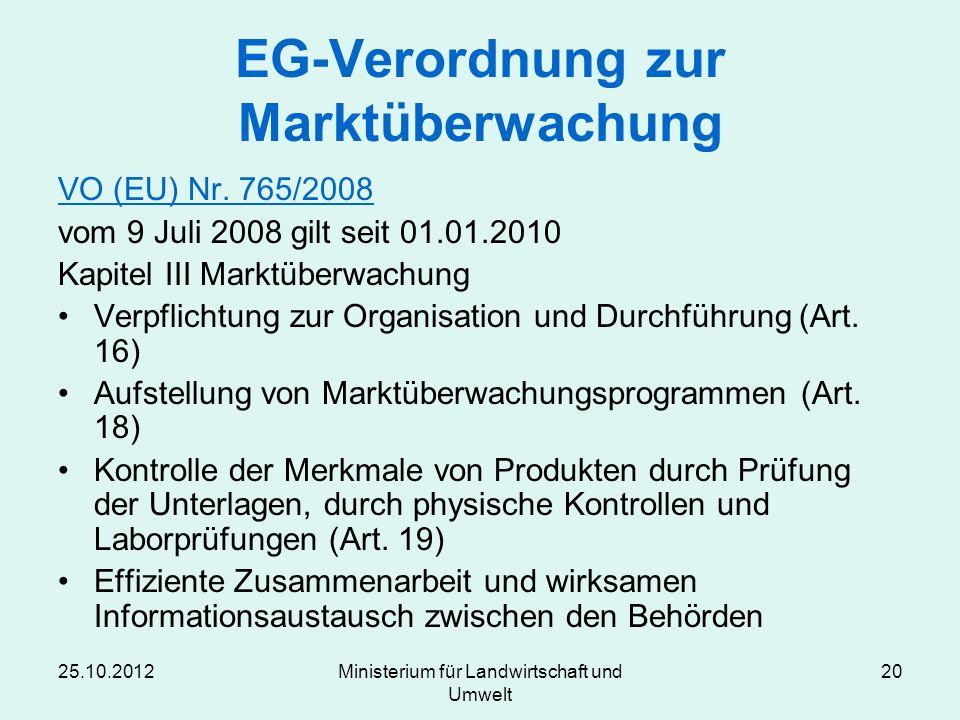 EG-Verordnung zur Marktüberwachung