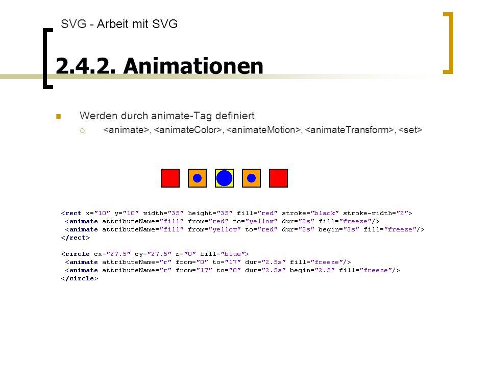 2.4.2. Animationen SVG - Arbeit mit SVG
