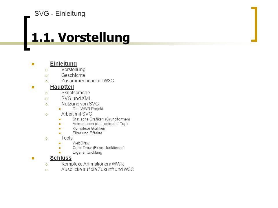 1.1. Vorstellung SVG - Einleitung Einleitung Hauptteil Schluss
