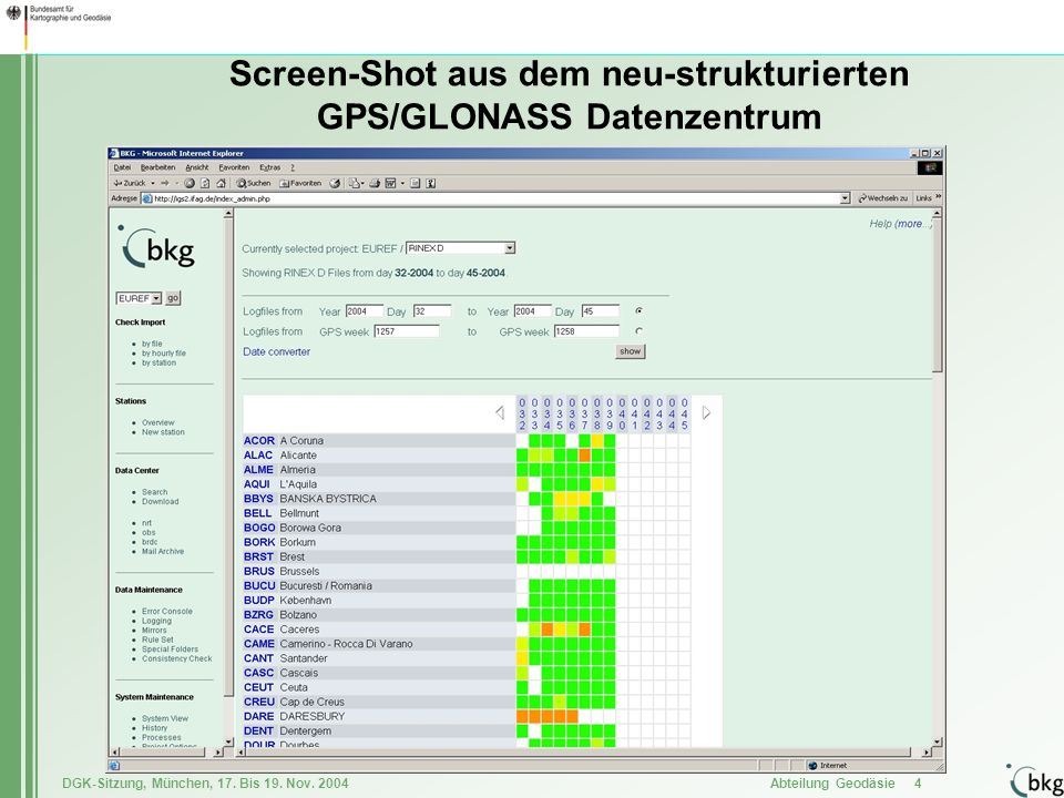 Screen-Shot aus dem neu-strukturierten GPS/GLONASS Datenzentrum