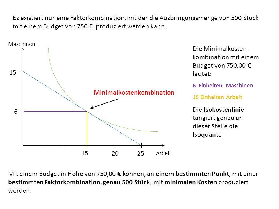 Die Minimalkosten-kombination mit einem Budget von 750,00 € lautet: