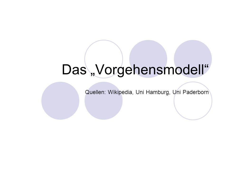 """Das """"Vorgehensmodell"""