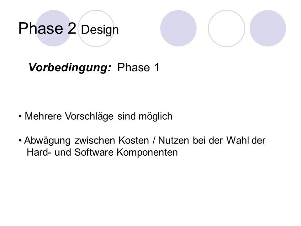 Phase 2 Design Vorbedingung: Phase 1 • Mehrere Vorschläge sind möglich