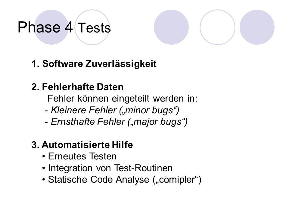 Phase 4 Tests Software Zuverlässigkeit 2. Fehlerhafte Daten