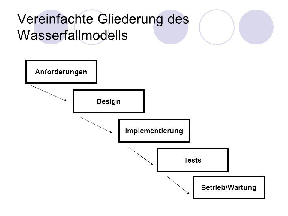 Vereinfachte Gliederung des Wasserfallmodells